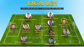 TRANSFER MARKET | Cum arata cel mai bun 11 al pustilor U21 din Liga I, cu 3 jucatori de la Viitorul si 2 de la Steaua si Dinamo